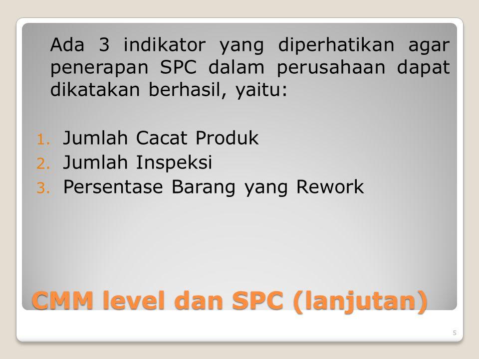 CMM level dan SPC (lanjutan) Ada 3 indikator yang diperhatikan agar penerapan SPC dalam perusahaan dapat dikatakan berhasil, yaitu: 1. Jumlah Cacat Pr