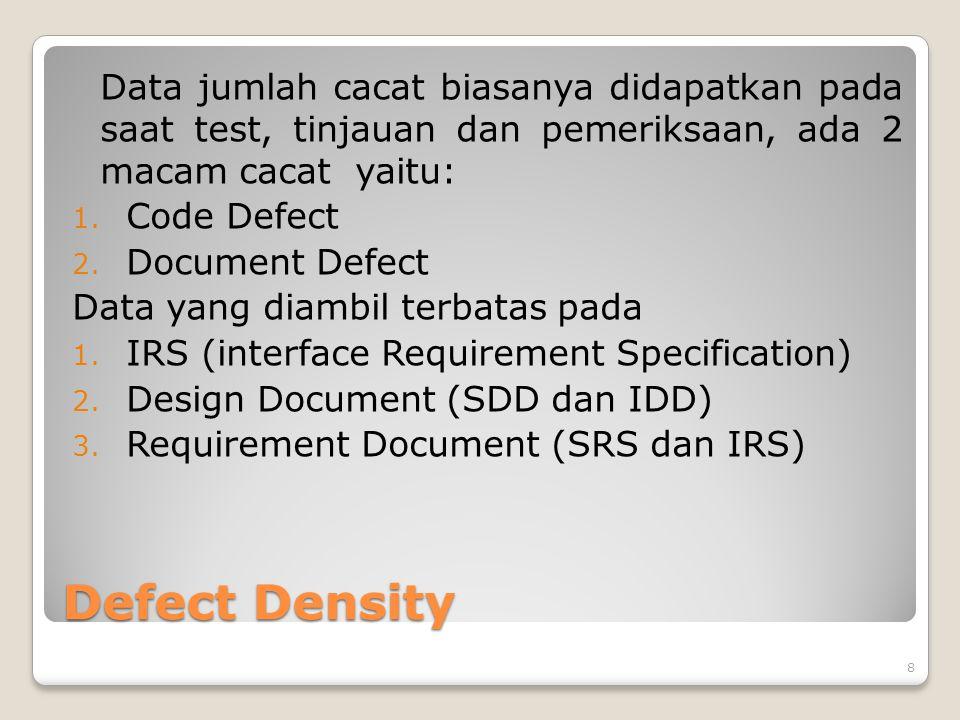 Defect Density Data jumlah cacat biasanya didapatkan pada saat test, tinjauan dan pemeriksaan, ada 2 macam cacat yaitu: 1. Code Defect 2. Document Def