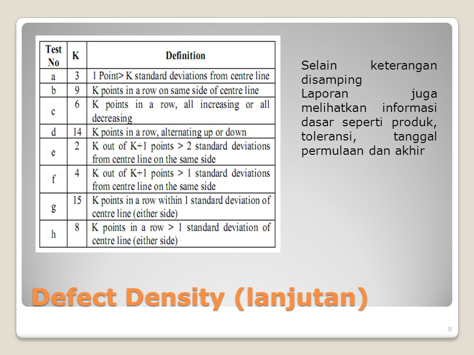 Defect Density (lanjutan) 9 Selain keterangan disamping Laporan juga melihatkan informasi dasar seperti produk, toleransi, tanggal permulaan dan akhir