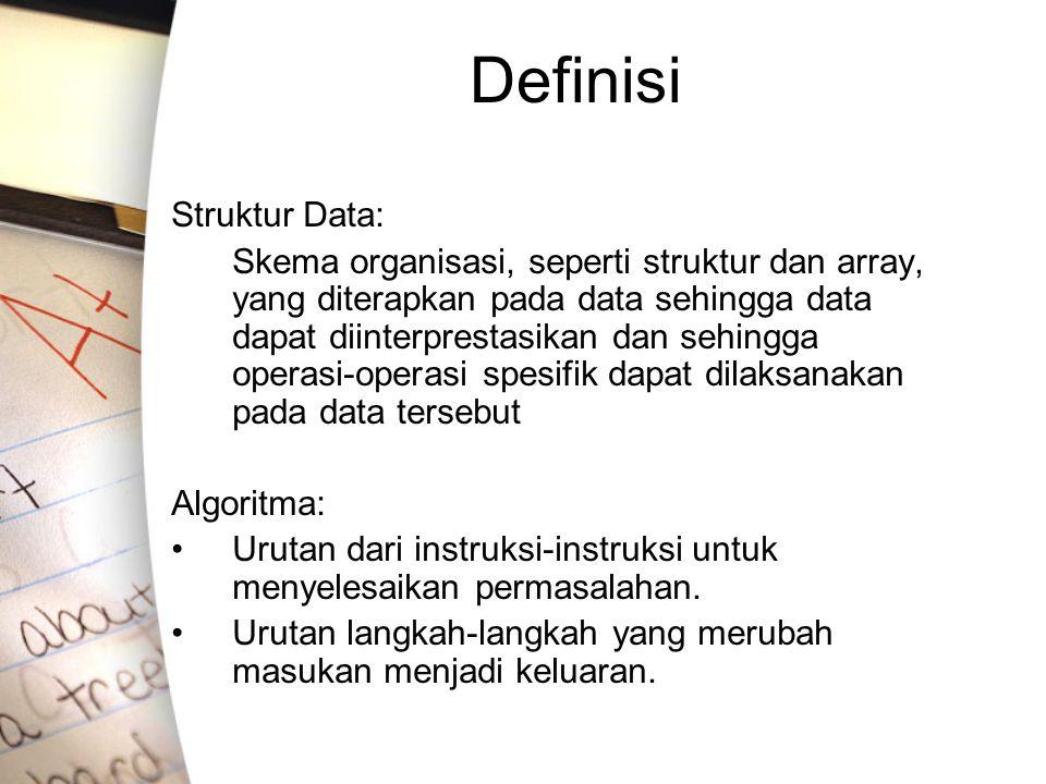 Definisi Struktur Data: Skema organisasi, seperti struktur dan array, yang diterapkan pada data sehingga data dapat diinterprestasikan dan sehingga operasi-operasi spesifik dapat dilaksanakan pada data tersebut Algoritma: Urutan dari instruksi-instruksi untuk menyelesaikan permasalahan.