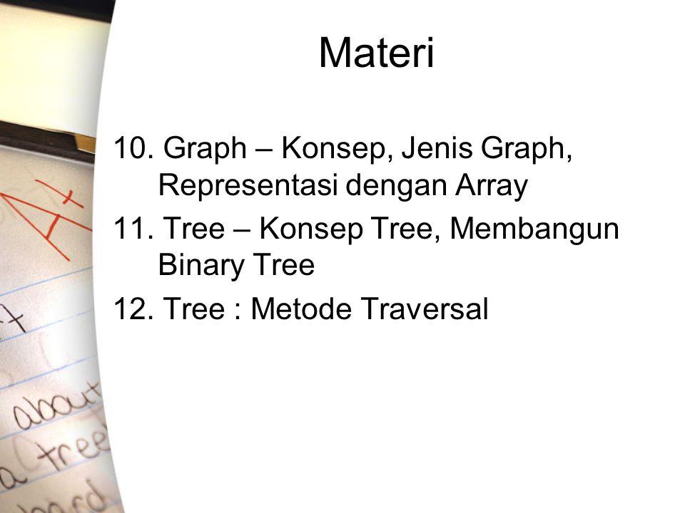 Materi 10.Graph – Konsep, Jenis Graph, Representasi dengan Array 11.