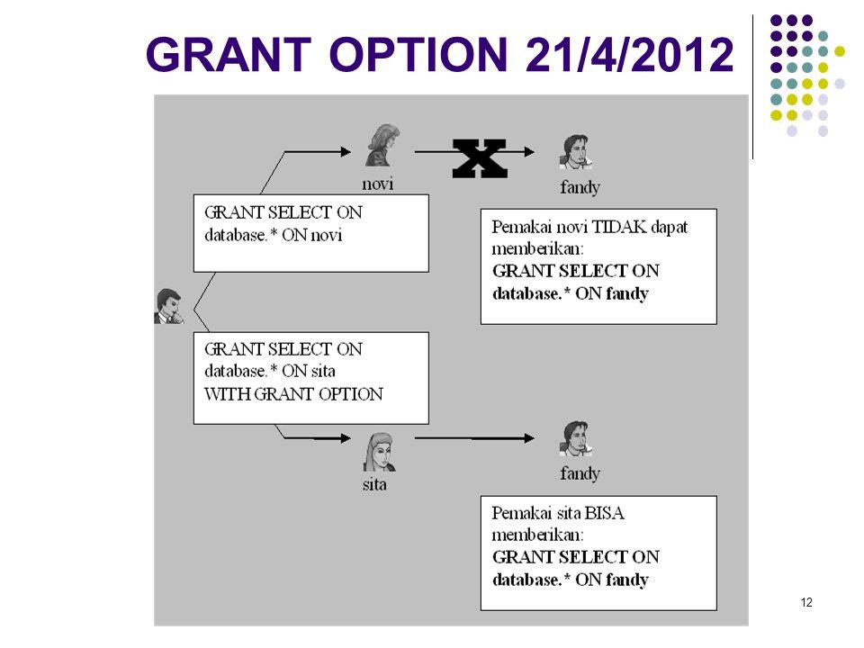 GRANT OPTION 21/4/2012 12