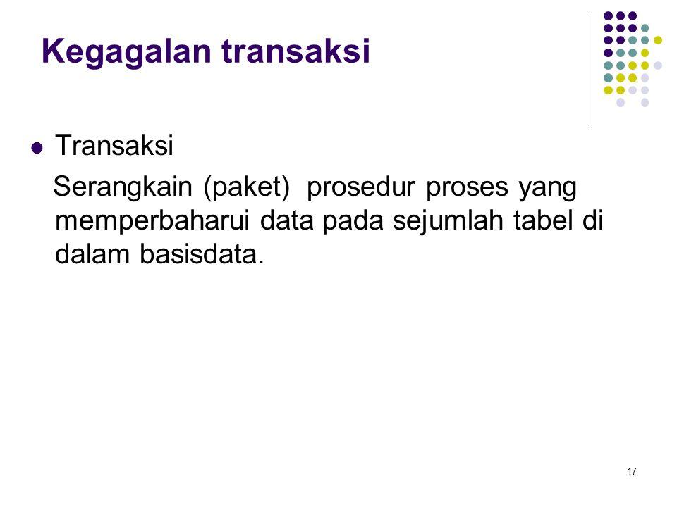 Kegagalan transaksi Transaksi Serangkain (paket) prosedur proses yang memperbaharui data pada sejumlah tabel di dalam basisdata.