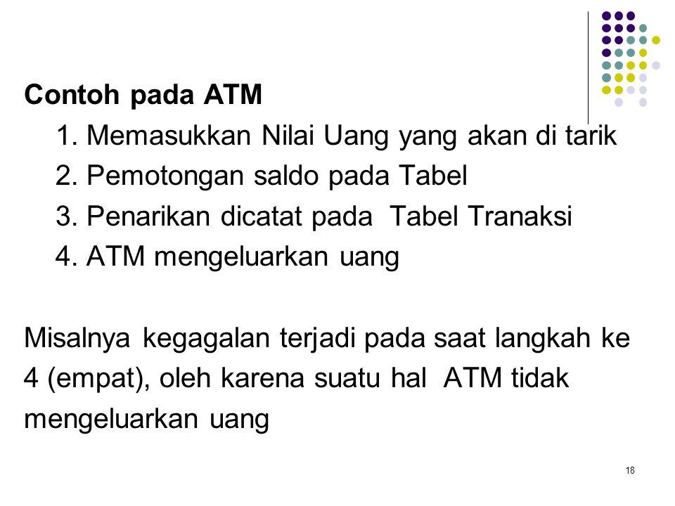 Contoh pada ATM 1. Memasukkan Nilai Uang yang akan di tarik 2.
