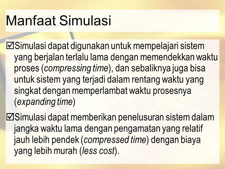 Manfaat Simulasi  Simulasi dapat digunakan untuk mempelajari sistem yang berjalan terlalu lama dengan memendekkan waktu proses ( compressing time ),