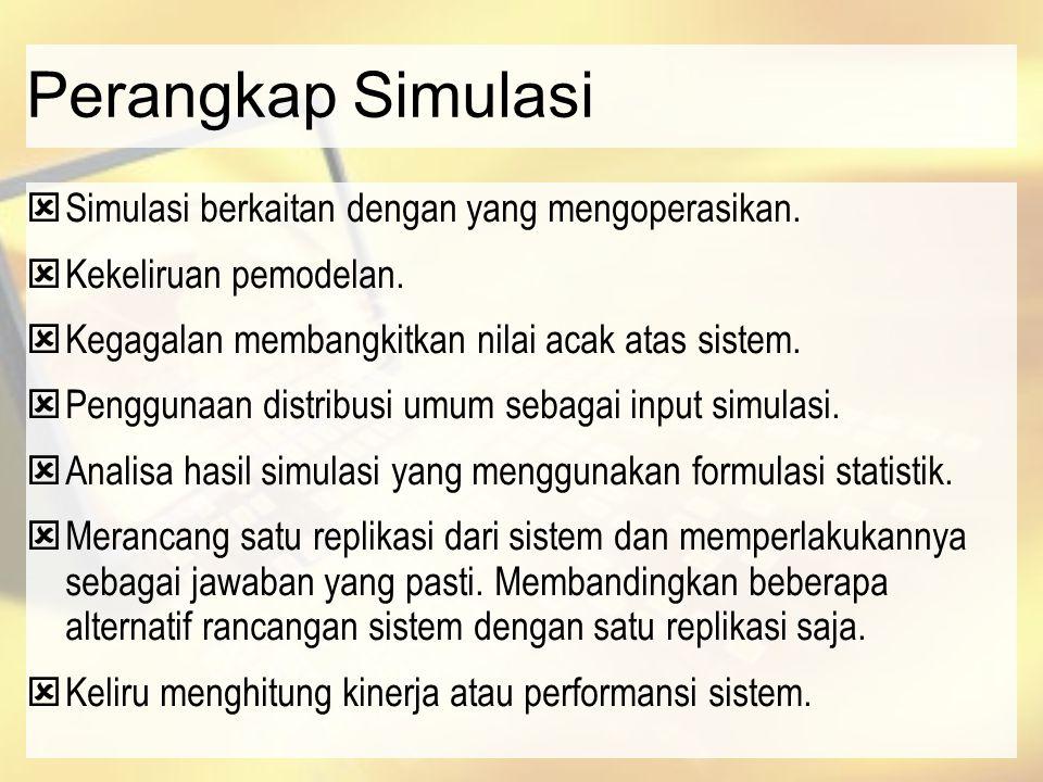 Perangkap Simulasi  Simulasi berkaitan dengan yang mengoperasikan.  Kekeliruan pemodelan.  Kegagalan membangkitkan nilai acak atas sistem.  Penggu