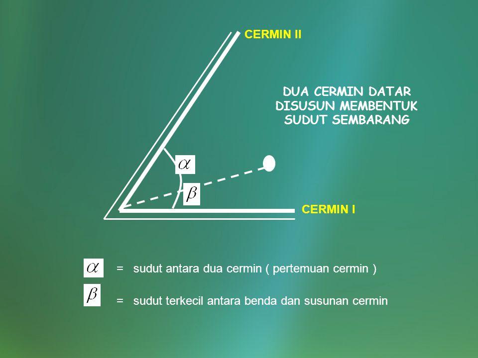 CERMIN II CERMIN I DUA CERMIN DATAR DISUSUN MEMBENTUK SUDUT SEMBARANG = sudut antara dua cermin ( pertemuan cermin ) = sudut terkecil antara benda dan
