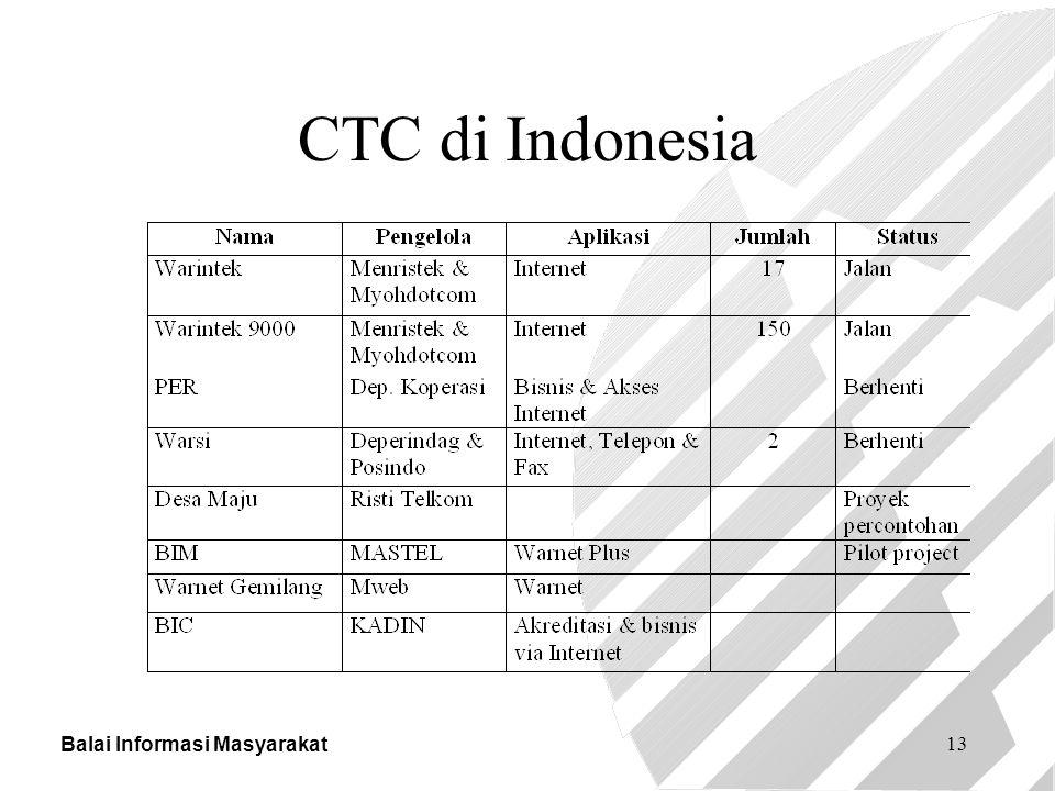 Balai Informasi Masyarakat 13 CTC di Indonesia