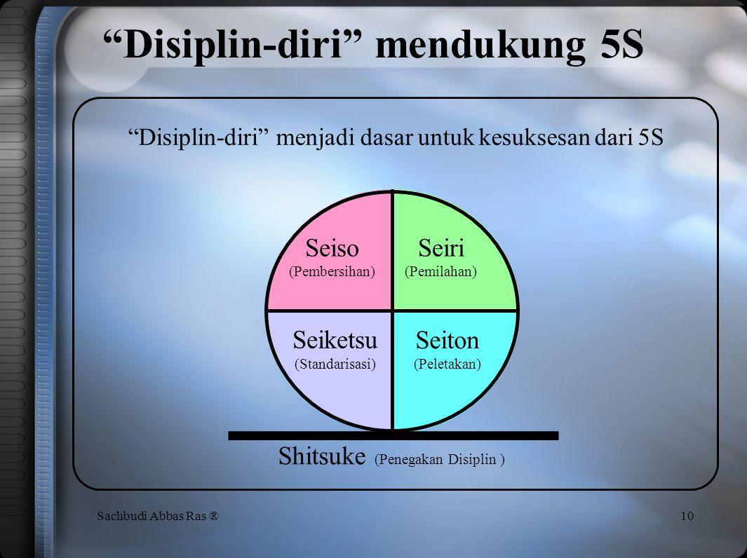 Promosi dari 5S 9Sachbudi Abbas Ras ® (1) SEIRI (Pemilahan) Sisihkan yang tidak diperlukan (2) SEITON (Peletakan) Bisa ditemukan saat dibutuhkan (3) S