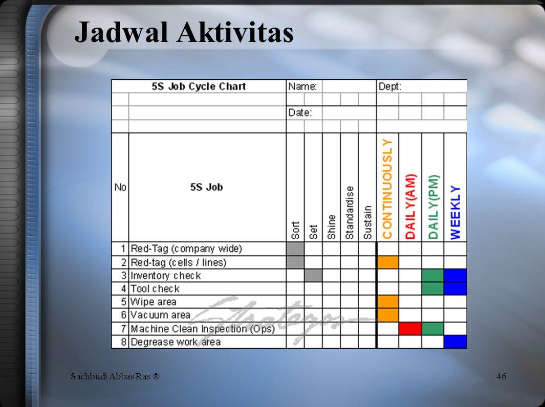 Simbol Komunikasi Visual 45Sachbudi Abbas Ras ®