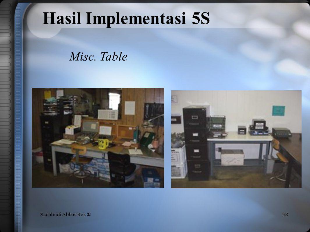 57Sachbudi Abbas Ras ® Hasil Implementasi 5S Office Entryway