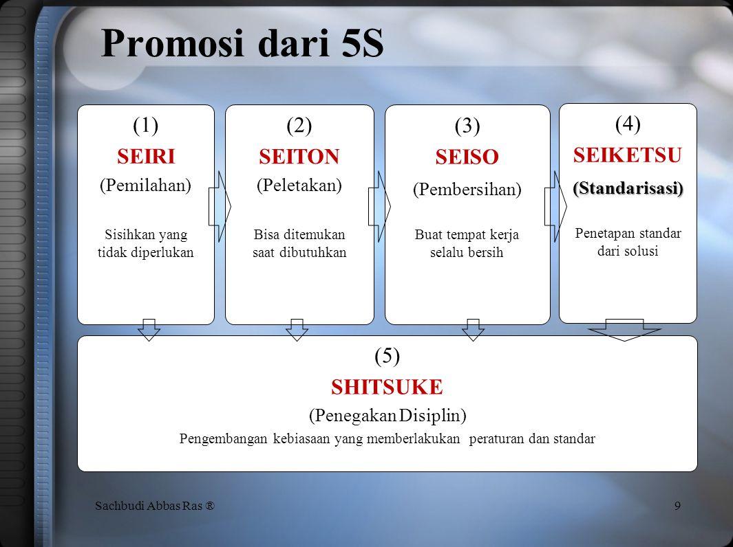 Promosi dari 5S 9Sachbudi Abbas Ras ® (1) SEIRI (Pemilahan) Sisihkan yang tidak diperlukan (2) SEITON (Peletakan) Bisa ditemukan saat dibutuhkan (3) SEISO (Pembersihan) Buat tempat kerja selalu bersih (5) SHITSUKE (Penegakan Disiplin) Pengembangan kebiasaan yang memberlakukan peraturan dan standar (4) SEIKETSU(Standarisasi) Penetapan standar dari solusi