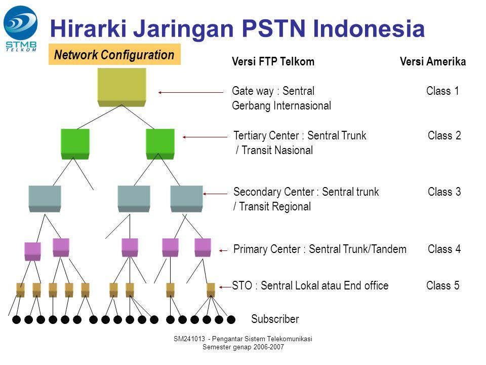 SM241013 - Pengantar Sistem Telekomunikasi Semester genap 2006-2007 Hirarki Jaringan PSTN Indonesia Versi FTP Telkom Versi Amerika Gate way : Sentral