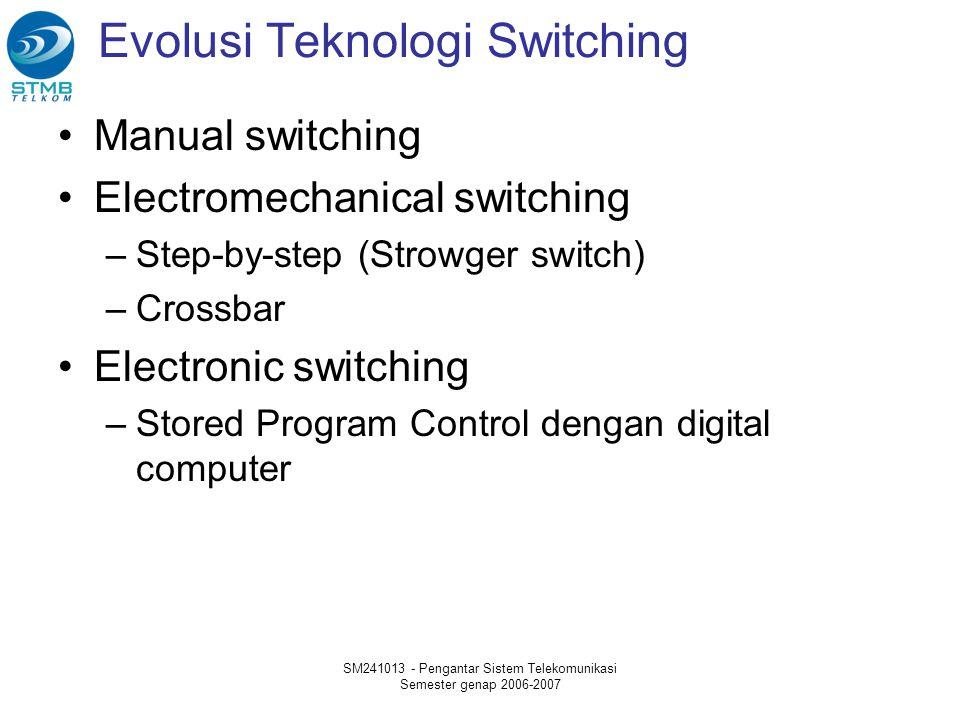 SM241013 - Pengantar Sistem Telekomunikasi Semester genap 2006-2007 Evolusi Teknologi Switching Manual switching Electromechanical switching –Step-by-