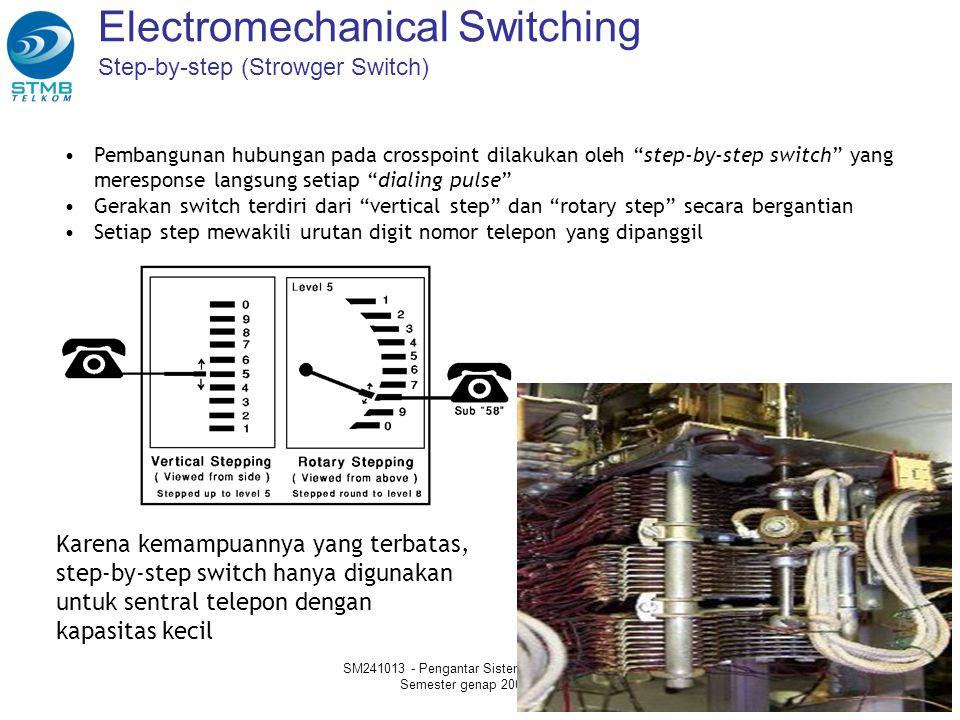 SM241013 - Pengantar Sistem Telekomunikasi Semester genap 2006-2007 Electromechanical Switching Step-by-step (Strowger Switch) Pembangunan hubungan pa