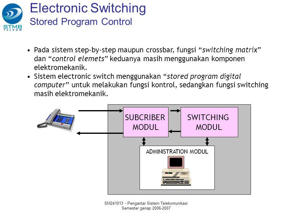 SM241013 - Pengantar Sistem Telekomunikasi Semester genap 2006-2007 Electronic Switching Stored Program Control Pada sistem step-by-step maupun crossb