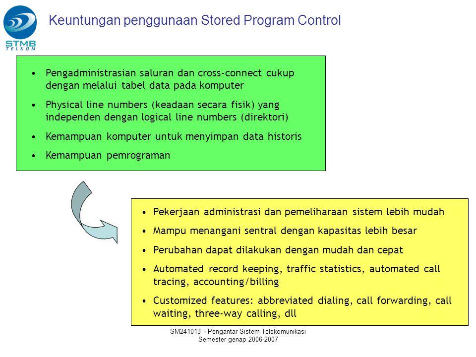 SM241013 - Pengantar Sistem Telekomunikasi Semester genap 2006-2007 Keuntungan penggunaan Stored Program Control Pengadministrasian saluran dan cross-