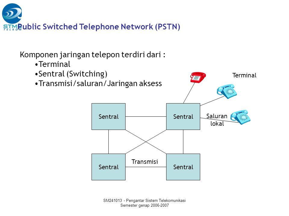 SM241013 - Pengantar Sistem Telekomunikasi Semester genap 2006-2007 Jaringan Telepon Public Switched Telephone Network (PSTN) Komponen jaringan telepo