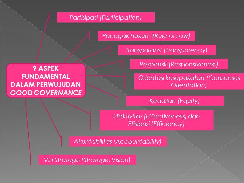 9 ASPEK FUNDAMENTAL DALAM PERWUJUDAN GOOD GOVERNANCE Penegak hukum (Rule of Law) Transparansi (Transparency) Partisipasi (Participation) Visi Strategi
