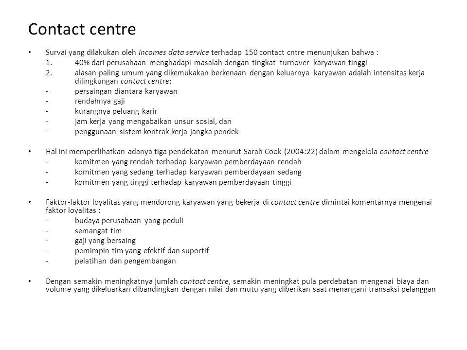 Contact centre Survai yang dilakukan oleh incomes data service terhadap 150 contact cntre menunjukan bahwa : 1.40% dari perusahaan menghadapi masalah