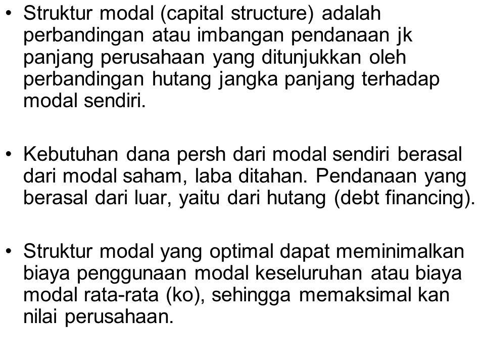 Struktur modal yang optimal terjadi pada leverage keuangan sebesar x, dimana ko (tingkat kapitalisasi perusahaan atau biaya modal keseluruhan) minimal yang akan memberikan harga saham tertinggi.