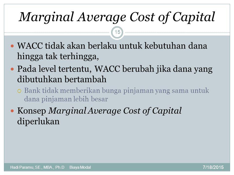 Marginal Average Cost of Capital 7/18/2015 Hadi Paramu, SE., MBA., Ph.D Biaya Modal 15 WACC tidak akan berlaku untuk kebutuhan dana hingga tak terhing