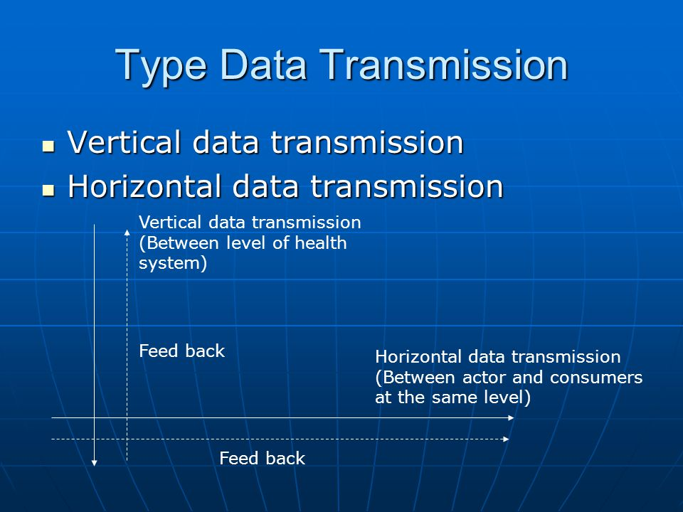 Type Data Transmission Vertical data transmission Vertical data transmission Horizontal data transmission Horizontal data transmission Vertical data transmission (Between level of health system) Horizontal data transmission (Between actor and consumers at the same level) Feed back