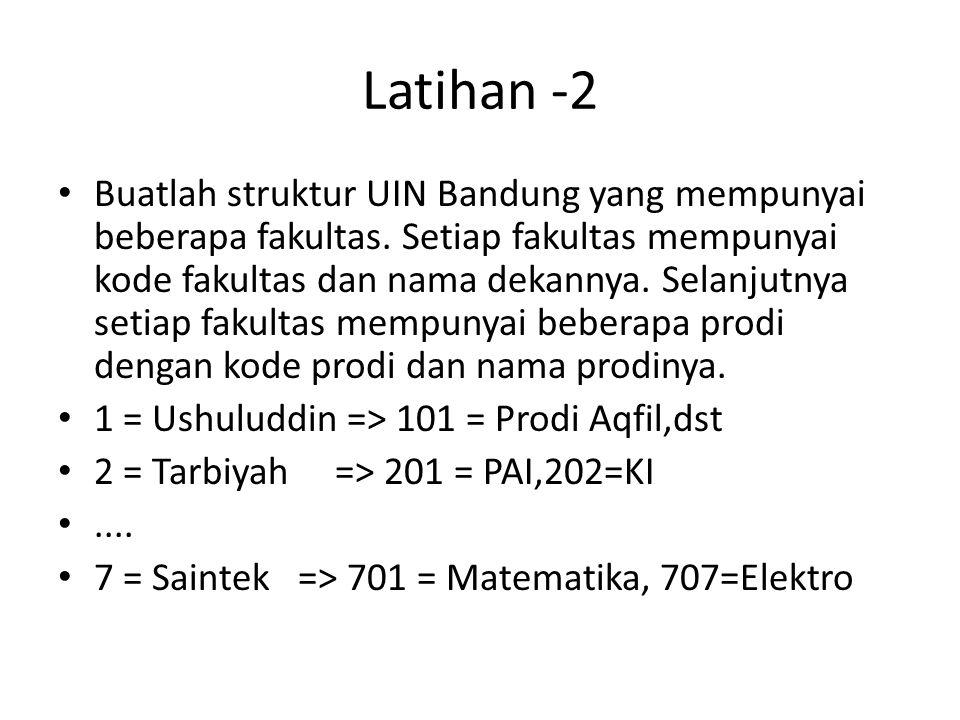 Latihan -2 Buatlah struktur UIN Bandung yang mempunyai beberapa fakultas. Setiap fakultas mempunyai kode fakultas dan nama dekannya. Selanjutnya setia