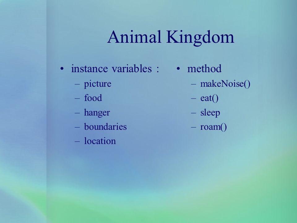 Animal Kingdom instance variables : –picture –food –hanger –boundaries –location method –makeNoise() –eat() –sleep –roam()
