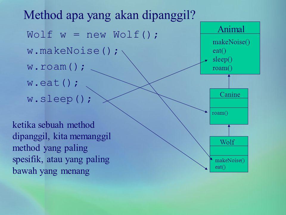 Method apa yang akan dipanggil? Wolf w = new Wolf(); w.makeNoise(); w.roam(); w.eat(); w.sleep(); Animal makeNoise() eat() sleep() roam() Canine roam(