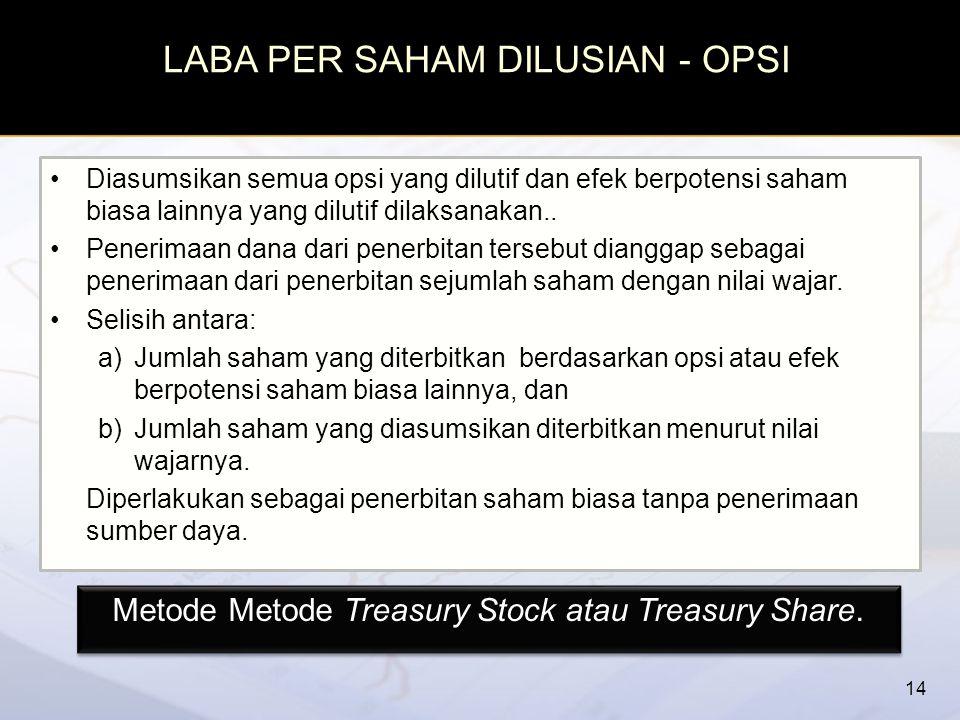 CONTOH – METODE TREASURY SHARE 15 PT ABC memiliki 3.000 opsi beredar dengan harga exercise Rp 1.000.000,- dan harga wajar saham yang akan diterbitkan adalah Rp 1.200.000,-.