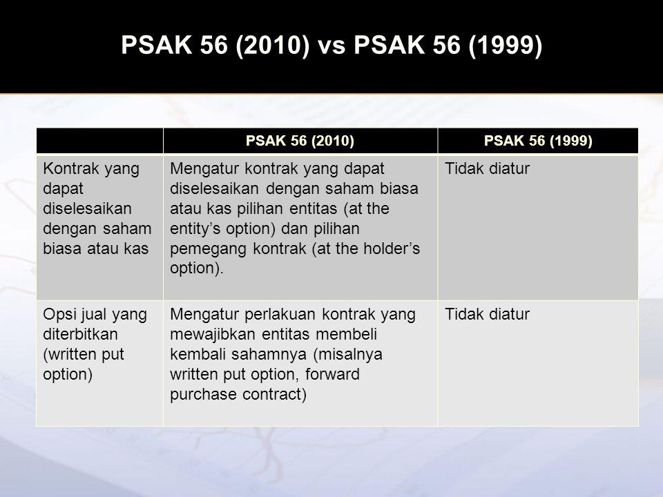 PSAK 56 (R 2010)  Untuk penghitungan laba per saham dasar, jumlah laba yang dapat diatribusikan kepada pemegang saham biasa entitas induk terkait dengan: a.laba atau rugi dari operasi normal berkelanjutan yang dapat diatribusikan kepada entitas induk; dan b.laba atau rugi yang dapat diatribusikan kepada entitas induk  merupakan jumlah pada huruf (a) dan (b) yang disesuaikan dengan jumlah dividen preferen setelah pajak, selisih yang berasal dari penyelesaian saham preferen, dan akibat lain yang sejenis dari saham preferen yang diklasifikasikan sebagai ekuitas.