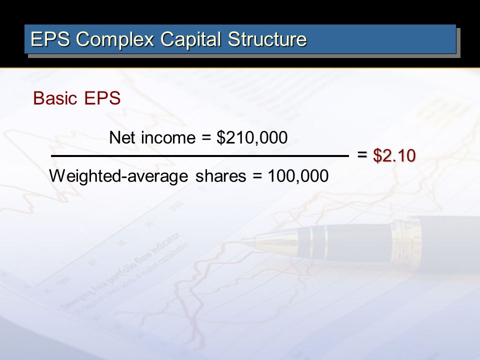 Net income = $210,000 Weighted-average shares = 100,000 = $2.10 Basic EPS EPS Complex Capital Structure