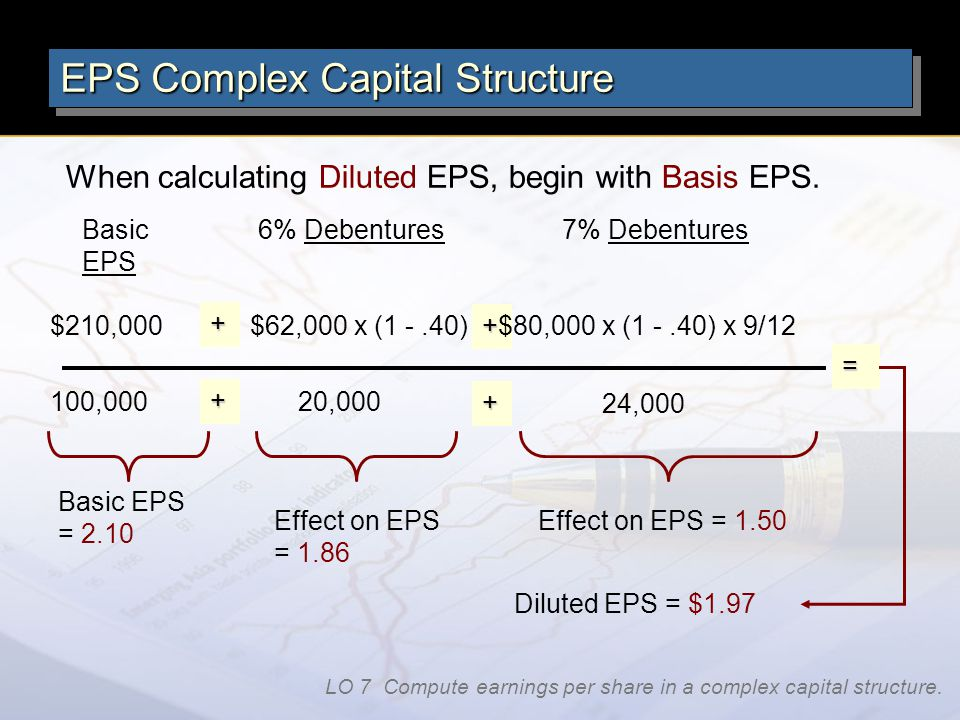 LO 7 Compute earnings per share in a complex capital structure. When calculating Diluted EPS, begin with Basis EPS. $210,000 100,000 = + $62,000 x (1