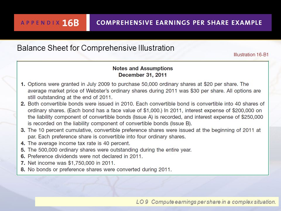 Illustration 16-B1 LO 9 Compute earnings per share in a complex situation. Balance Sheet for Comprehensive Illustration