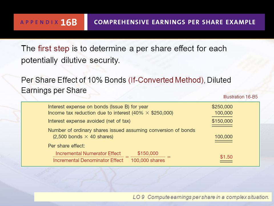 The first step is to determine a per share effect for each potentially dilutive security. Per Share Effect of 10% Bonds (If-Converted Method), Diluted