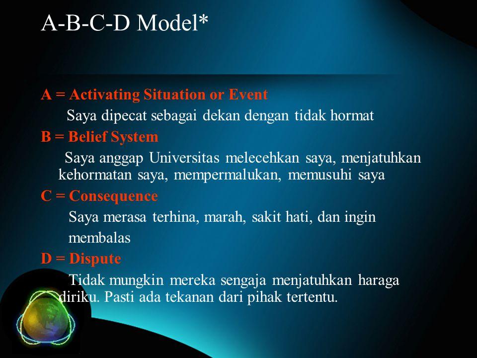 A-B-C-D Model* A = Activating Situation or Event Saya dipecat sebagai dekan dengan tidak hormat B = Belief System Saya anggap Universitas melecehkan s