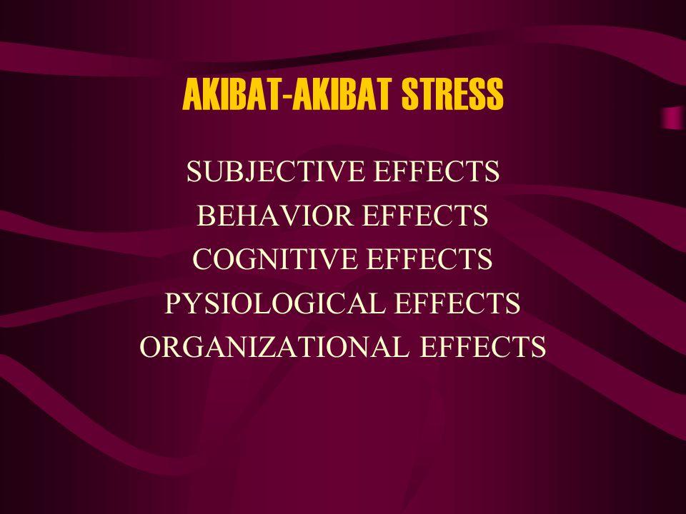 AKIBAT-AKIBAT STRESS SUBJECTIVE EFFECTS BEHAVIOR EFFECTS COGNITIVE EFFECTS PYSIOLOGICAL EFFECTS ORGANIZATIONAL EFFECTS
