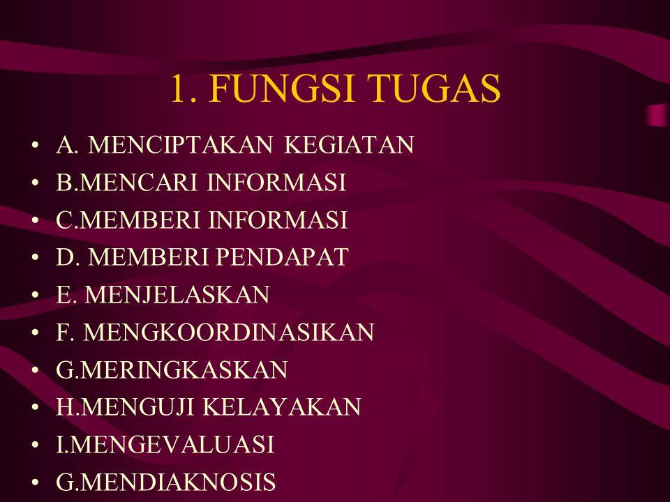 2.FUNGSI PEMELIHARAAN A.MENDORONG SEMANGAT B.