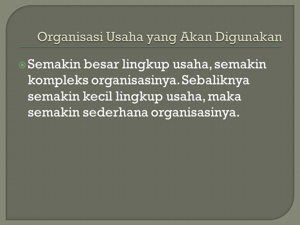  Semakin besar lingkup usaha, semakin kompleks organisasinya. Sebaliknya semakin kecil lingkup usaha, maka semakin sederhana organisasinya.