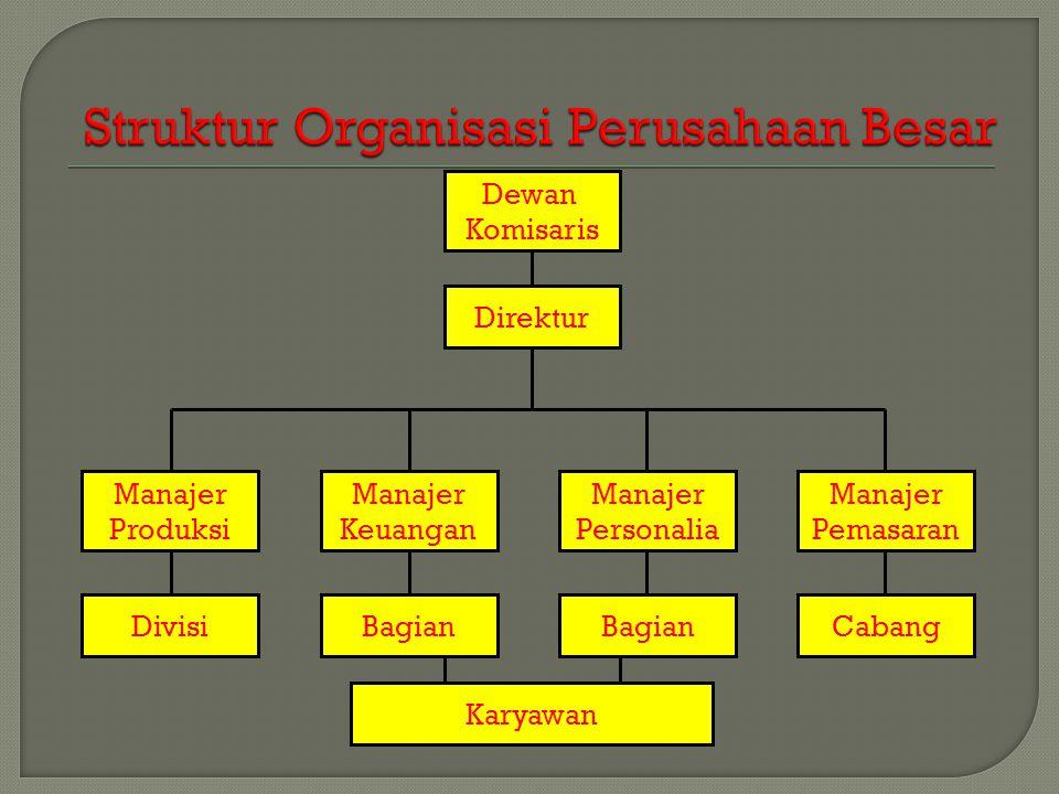 Dewan Komisaris Manajer Produksi Manajer Keuangan Manajer Personalia Manajer Pemasaran Direktur DivisiBagianCabangBagian Karyawan