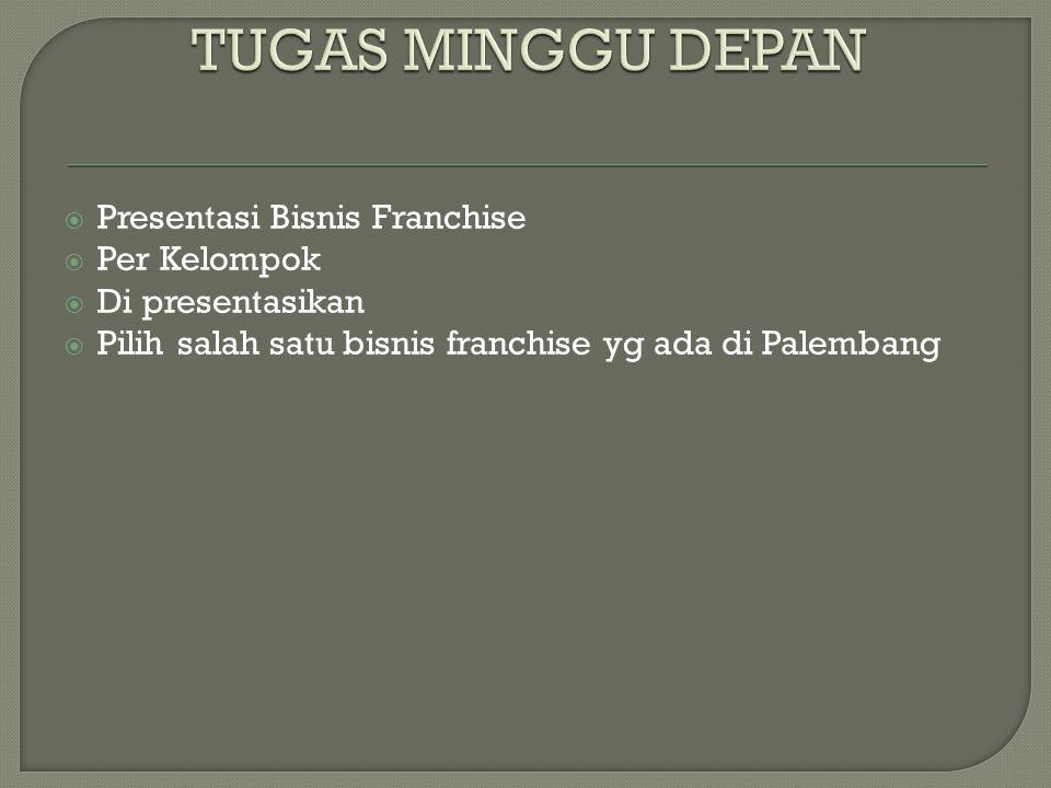  Presentasi Bisnis Franchise  Per Kelompok  Di presentasikan  Pilih salah satu bisnis franchise yg ada di Palembang