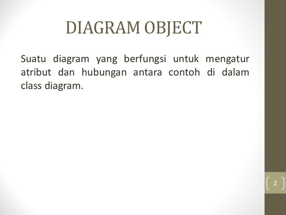 DIAGRAM OBJECT Suatu diagram yang berfungsi untuk mengatur atribut dan hubungan antara contoh di dalam class diagram. 2