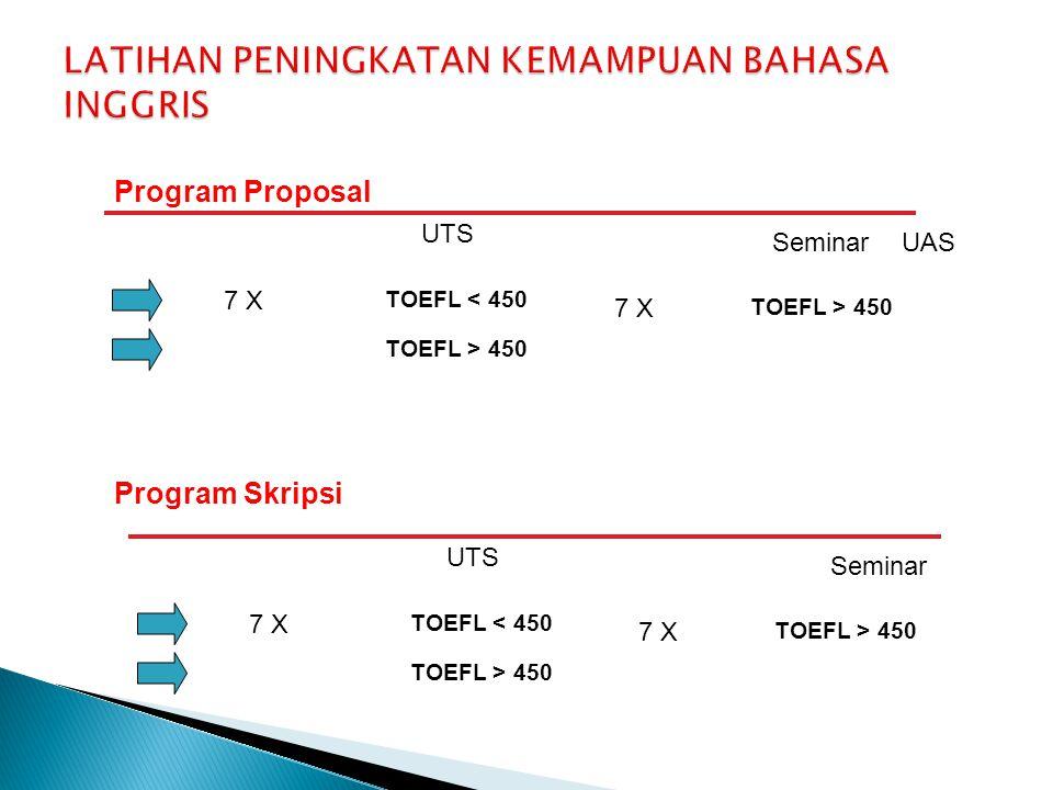 UTS Seminar 7 X TOEFL < 450 TOEFL > 450 UAS UTS Seminar 7 X TOEFL < 450 TOEFL > 450 Program Proposal Program Skripsi