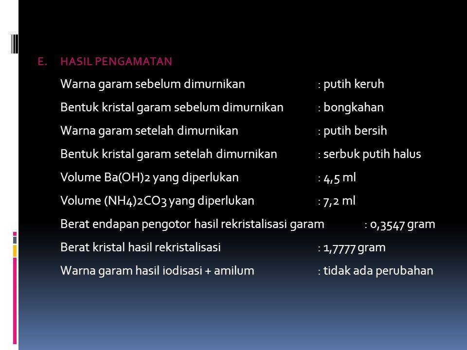 Kadar NaCl garam kotor: Kadar NaCl hasil rekristalisasi: 67,47 mL Data titrasi: Volume AgNO 3 yang diperlukan = 4,9 mL Normalitas AgNO 3 = 0,06 N Reaksi-reaksi pada pengikatan pengotor: 2 NaCl + CaO → Na 2 O + CaCl 2 ↓ CaCl 2 ↓ + BaOH → Ca(OH) 2 + BaCl 2 ↓ BaCl 2 ↓ + (NH 4 ) 2 CO 3 → BaCO 3 ↓ + NH 4 Cl