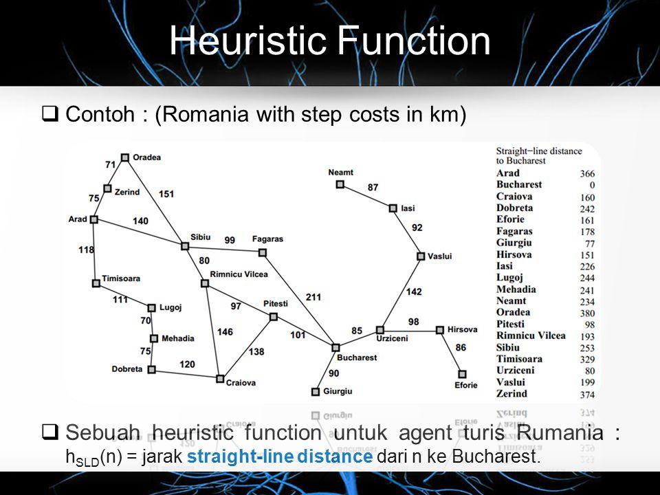 Heuristic Function  Contoh : (Romania with step costs in km)  Sebuah heuristic function untuk agent turis Rumania : h SLD (n) = jarak straight-line distance dari n ke Bucharest.