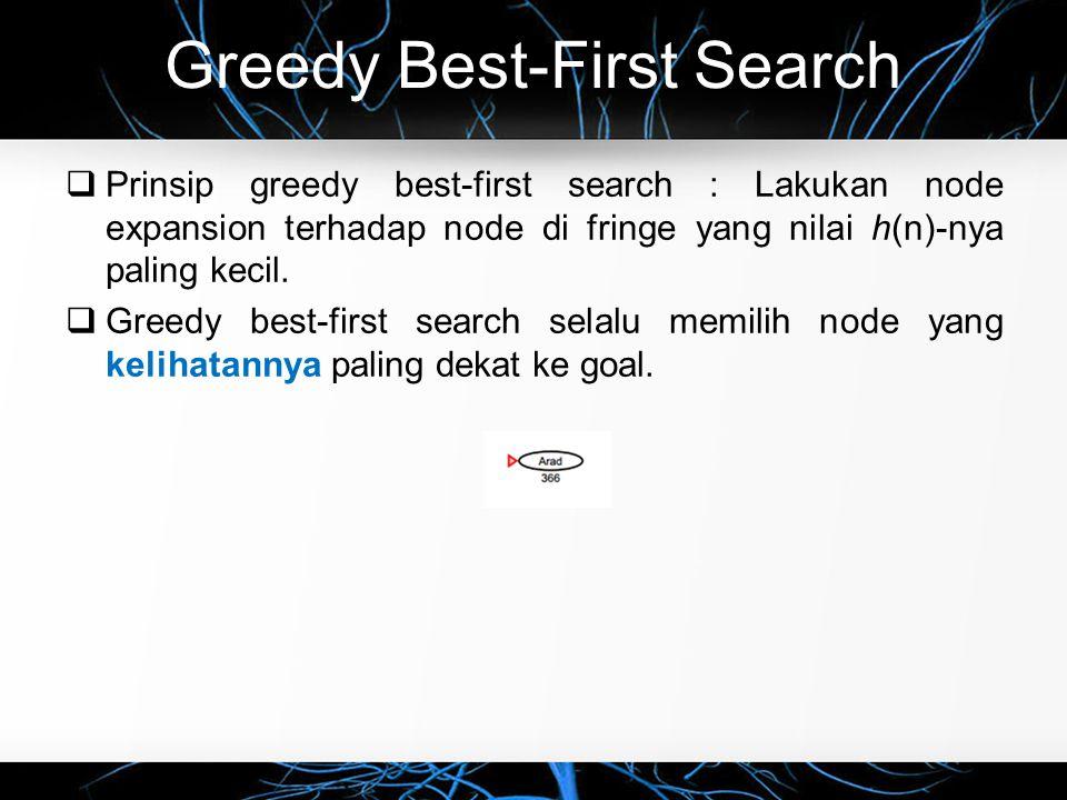 Greedy Best-First Search  Prinsip greedy best-first search : Lakukan node expansion terhadap node di fringe yang nilai h(n)-nya paling kecil.