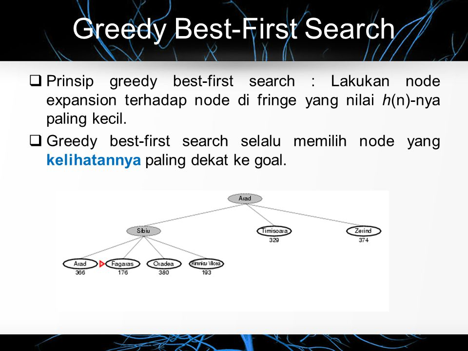 Greedy Best-First Search  Prinsip greedy best-first search : Lakukan node expansion terhadap node di fringe yang nilai h(n)-nya paling kecil.  Greed