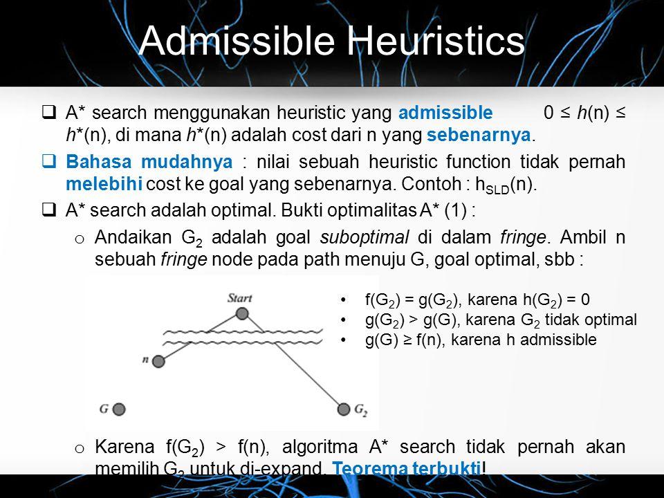 Admissible Heuristics  A* search menggunakan heuristic yang admissible 0 ≤ h(n) ≤ h*(n), di mana h*(n) adalah cost dari n yang sebenarnya.
