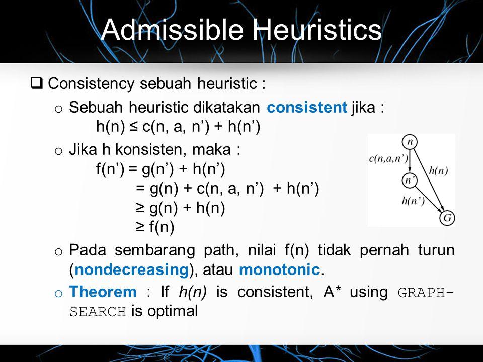 Admissible Heuristics  Consistency sebuah heuristic : o Sebuah heuristic dikatakan consistent jika : h(n) ≤ c(n, a, n') + h(n') o Jika h konsisten, m